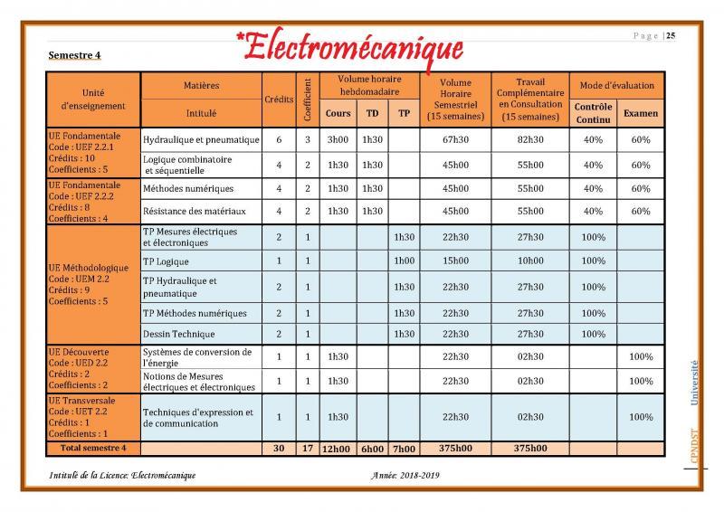 Electromécanique