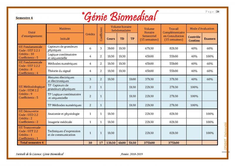 génie_biomédical