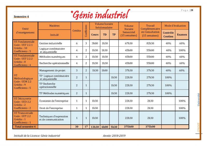 génie_industriel